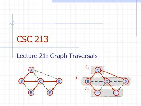 Depth-First Search Lecture 21: Graph Traversals