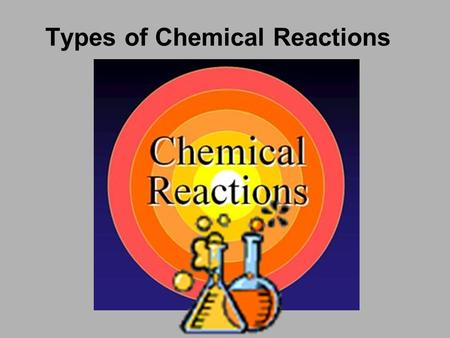 Types of Chemical Reactions. Synthesis Reactions Fe + O2O2 Fe 2 O 3 4 3 2 A + B AB.