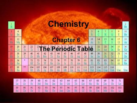 Chemistry Chapter 6 The Periodic Table. Developed by Dimitri Mendeleev in 1869 Arranges the elements by similarities in their chemical properties Each.