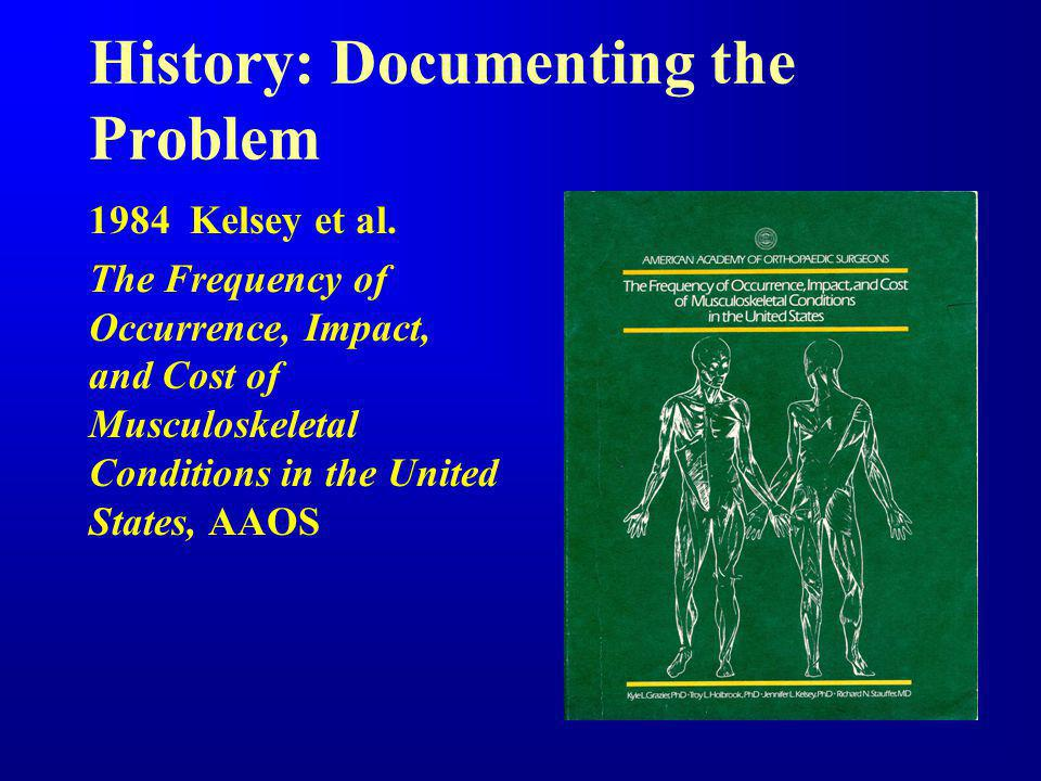 History: Documenting the Problem 1992 Praemer et al.