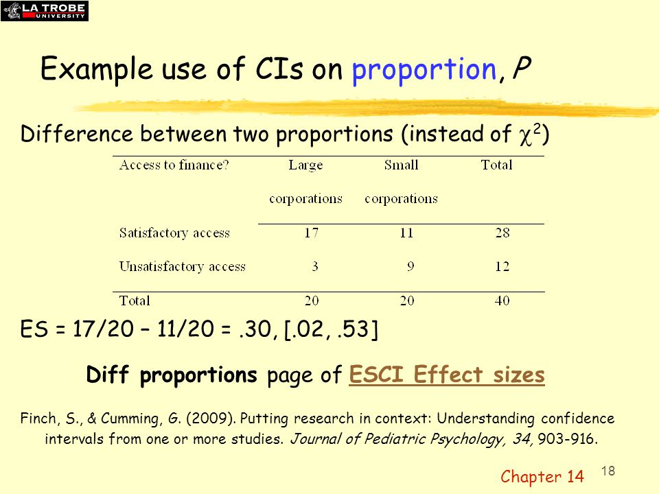 19 CI on correlation, r  Use Fisher's r to z transformation  CIs are asymmetric, especially for r near -1 or 1  CIs are shorter when near -1 or 1  CIs may seem surprisingly wide, unless N is large r to z and Two correlations pages of ESCI chapters 14-15ESCI chapters 14-15 Correlations and Diff correlations pages of ESCI Effect sizesESCI Effect sizes Finch, S., & Cumming, G.