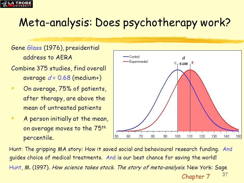 38 The meta-analysis picture  The forest plot  CIs make this picture possible; p values are irrelevant ESCI Meta-Analysis  First year students easily grasp the basics  Meta-analysis should appear in the intro stats course.