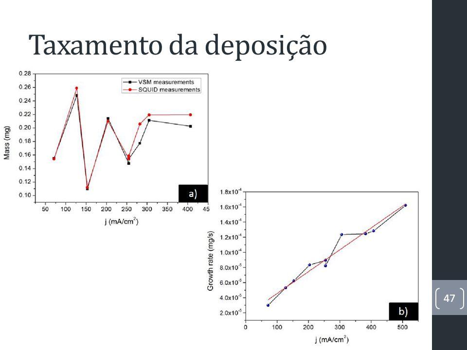 Magnetic Characterization Coercive field: H C // (~ 1550 Oe) >> H C  (~ 385 Oe) Saturation field: H S // (~ 4 kOe) << H S  (~ 15 kOe) 48 // 