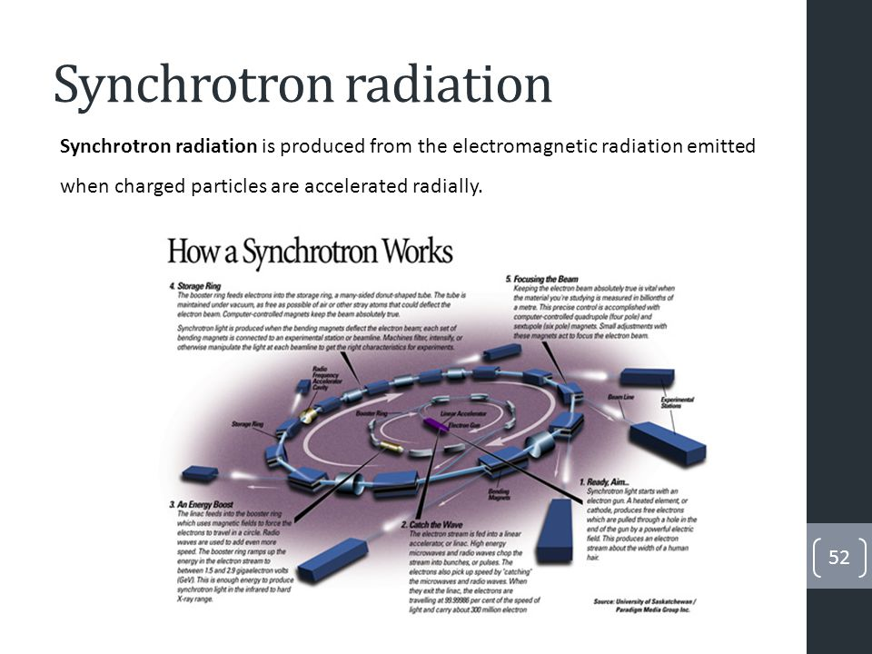 Synchrotron radiation 53 Properties of synchrotron radiation: Broad Spectrum (which covers from microwaves to hard X-rays); High Flux of energy; High Brilliance (highly collimated photon beam); High Stability (submicron source stability); Polarization (both linear and circular); Pulsed Time Structure (pulsed length down to tens of picoseconds allows the resolution of process on the same time scale).