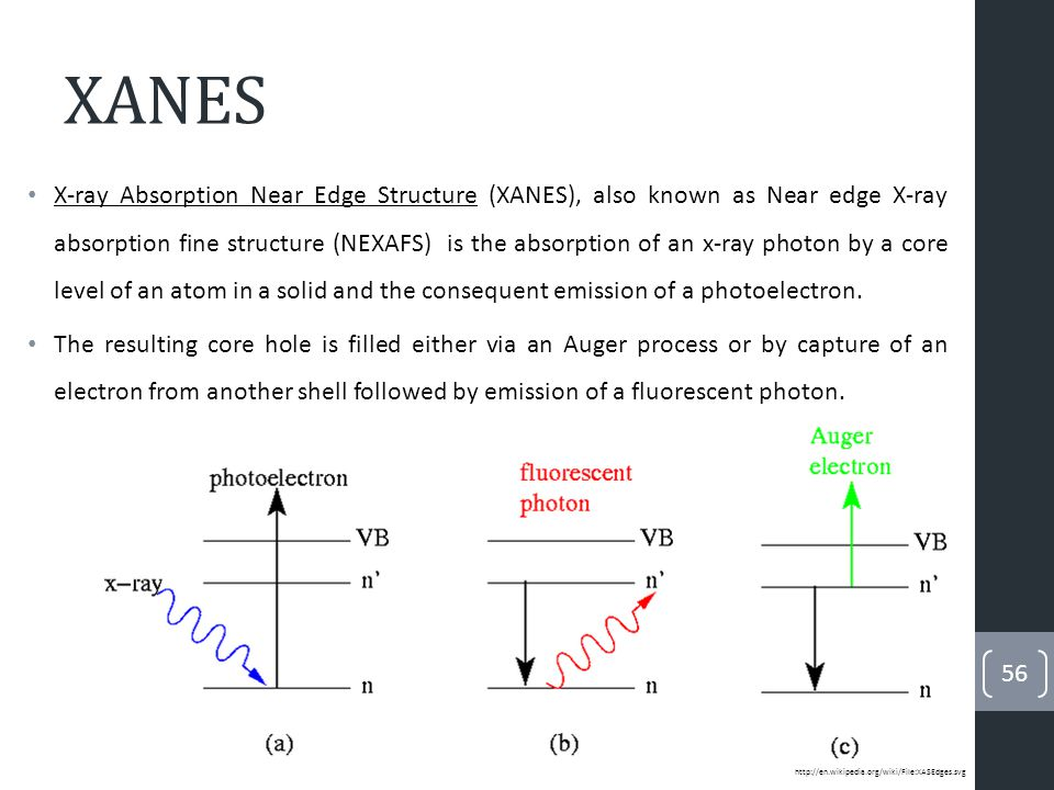 XANES The great power of XANES derives from its elemental specificity.