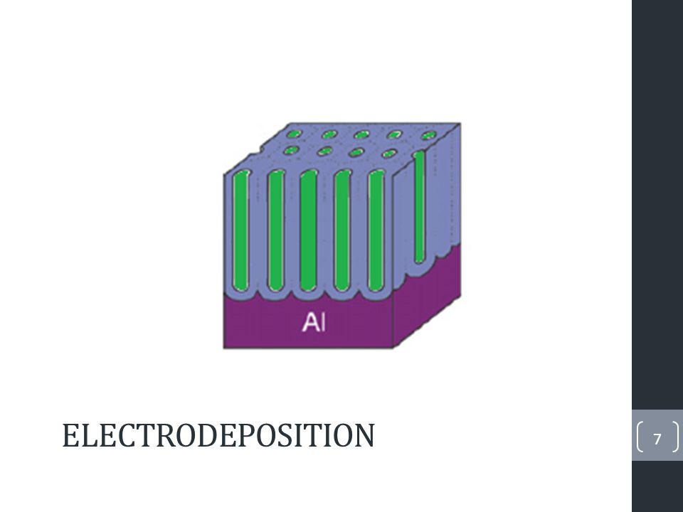 Pulsed Electrodeposition Pulsed Mode Alumina Aluminium Barrier layer thinning Pulsed deposition 8
