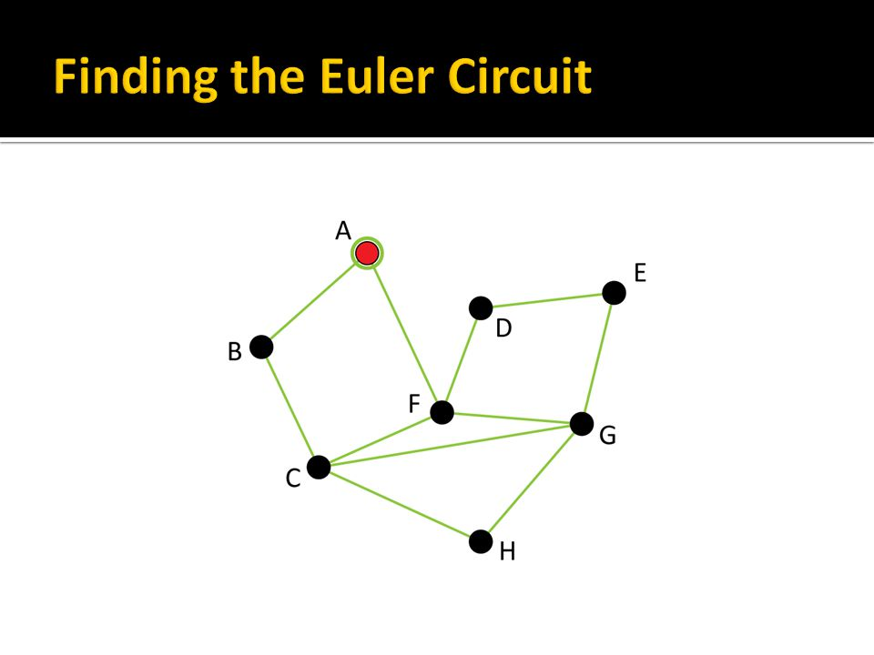  That was just one of the many Euler circuits this graph has  Take a moment and try to find one on your own  You don't have to start at A!