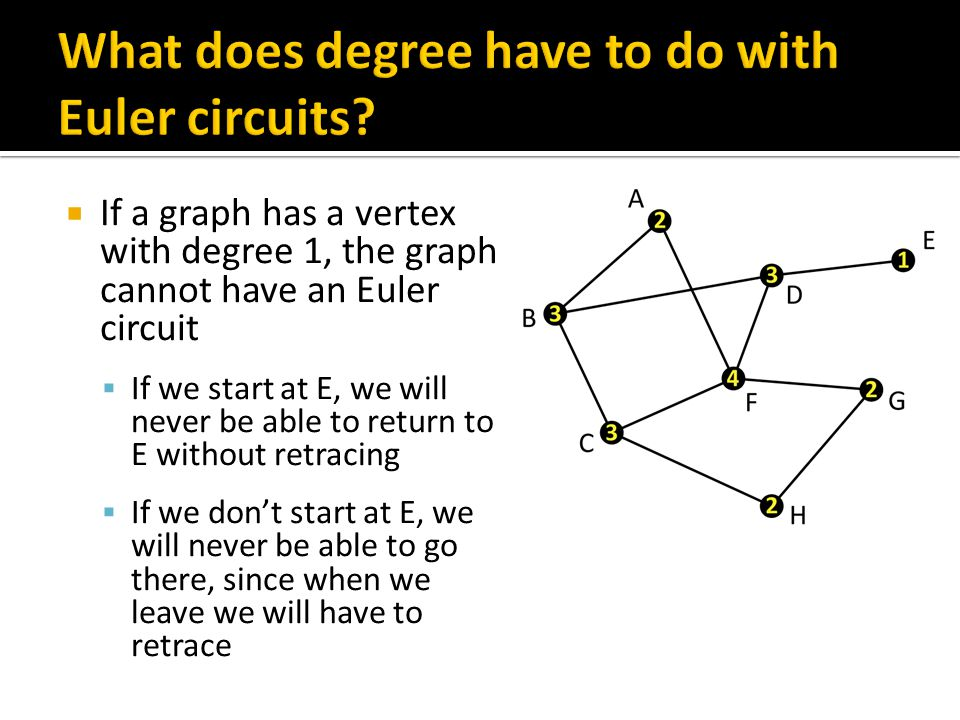  The problem isn't just degree 1  This graph also doesn't have an Euler circuit  The problem is that some of the degrees are odd numbers