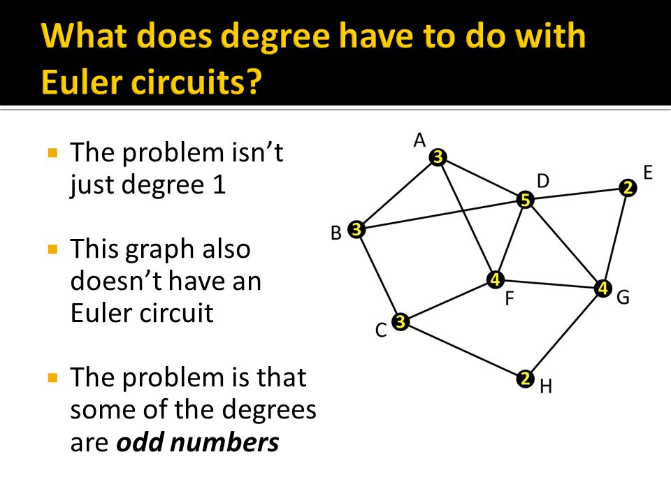  Let's focus on vertex D, which has degree 5  Suppose we start elsewhere in the graph