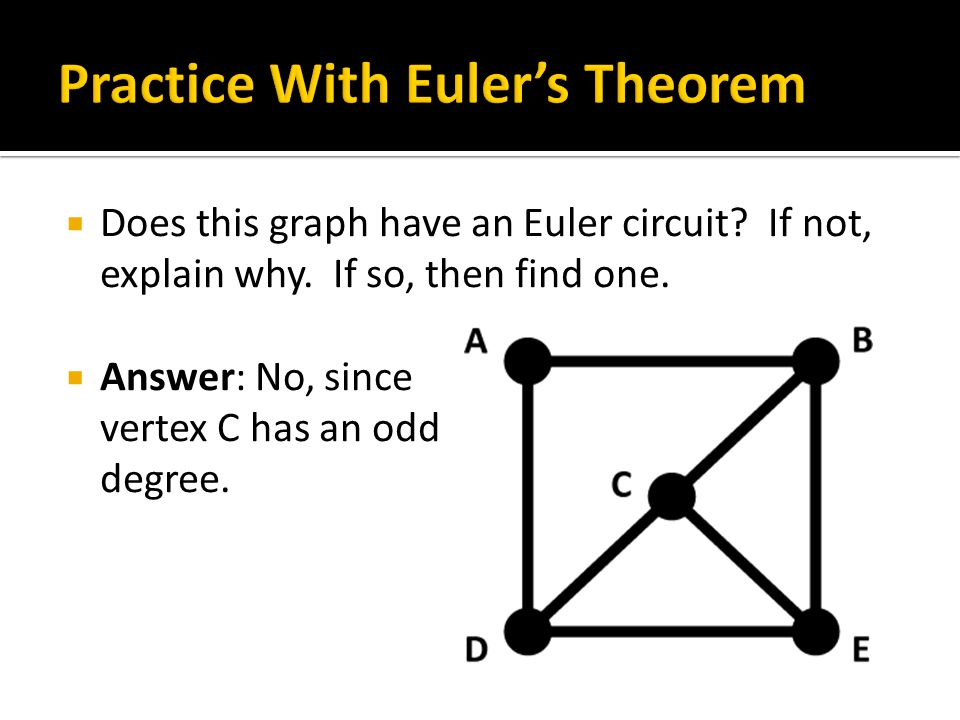  Does this graph have an Euler circuit.If not, explain why.