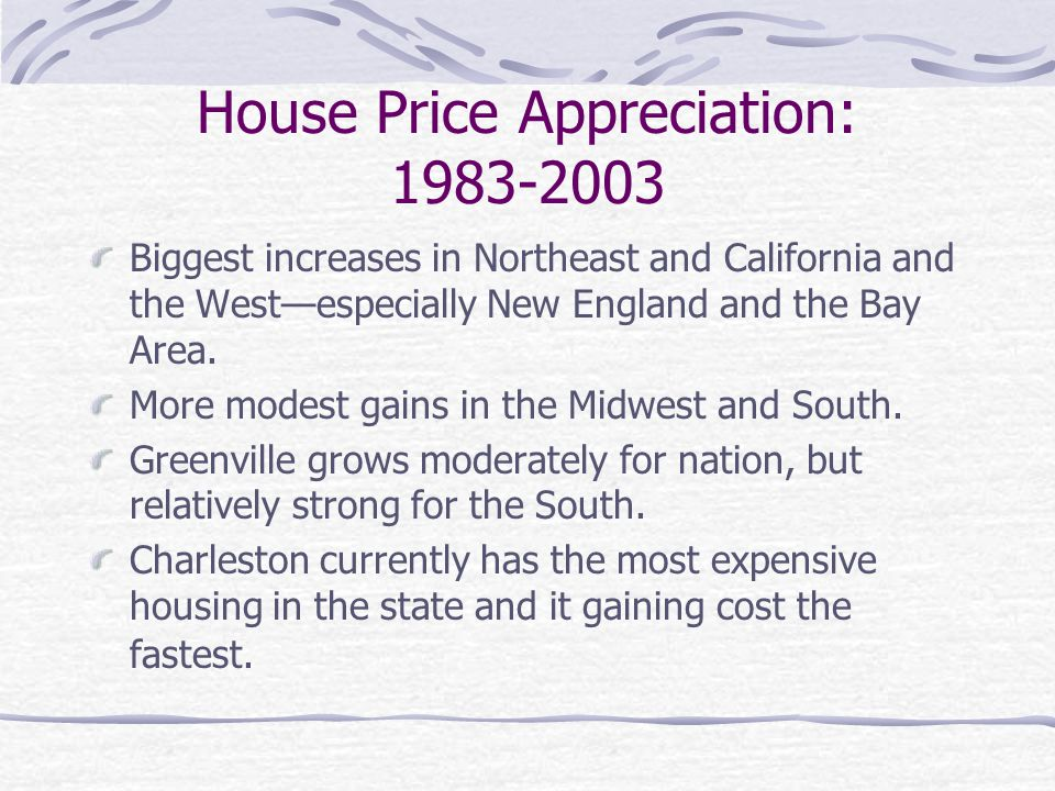 Map 1. Change in Median Price of Single Family Homes, 1983-2003