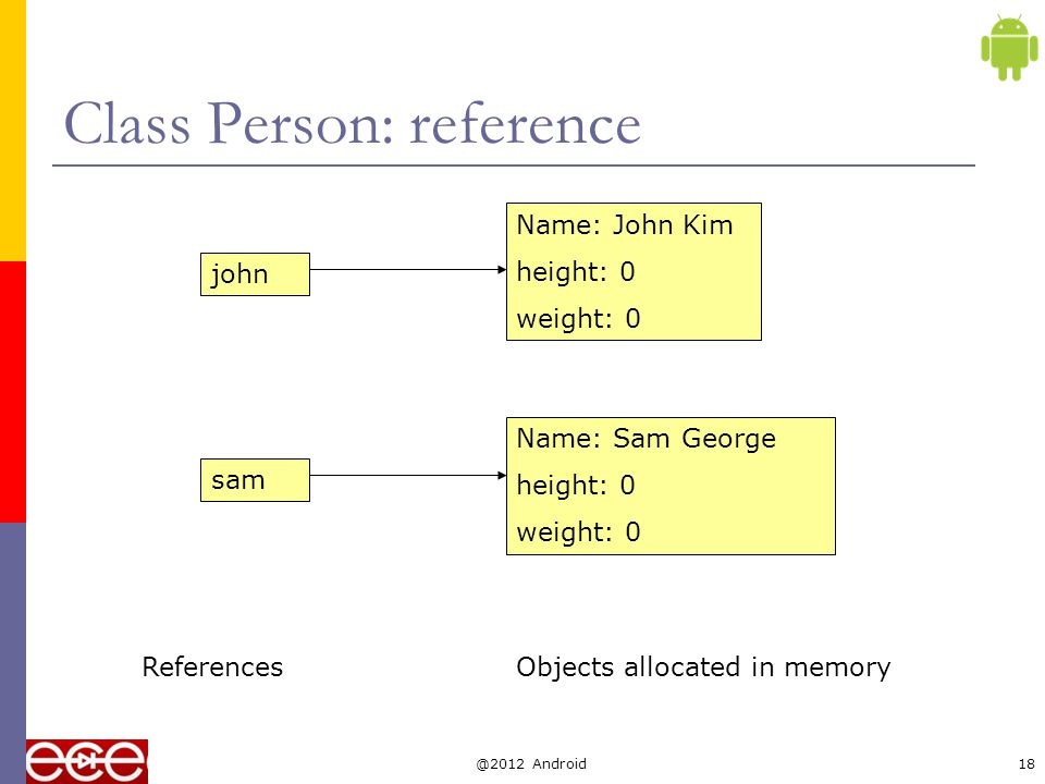 Reference Person john; //only created the reference, not an object.