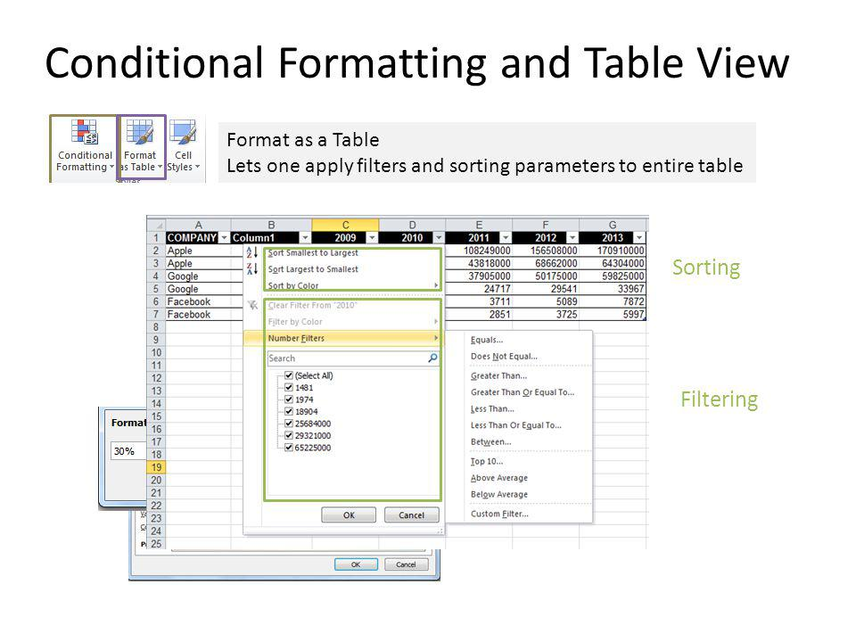 Takes data in a flat table and summarizes in a way that is much easier to read. Pivot Tables