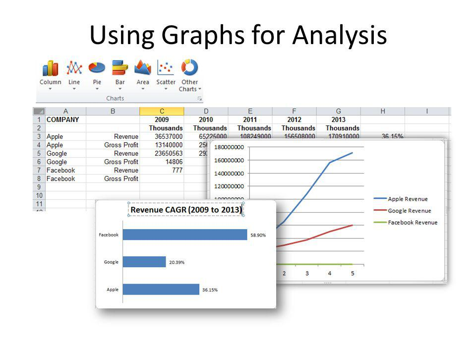Exercise Four: Structuring, Summarizing, and Visualizing Data with Excel