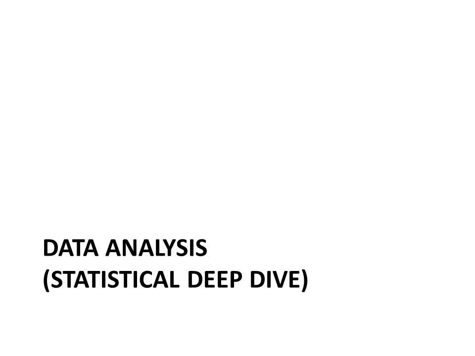 Analyzing Data with SPSS