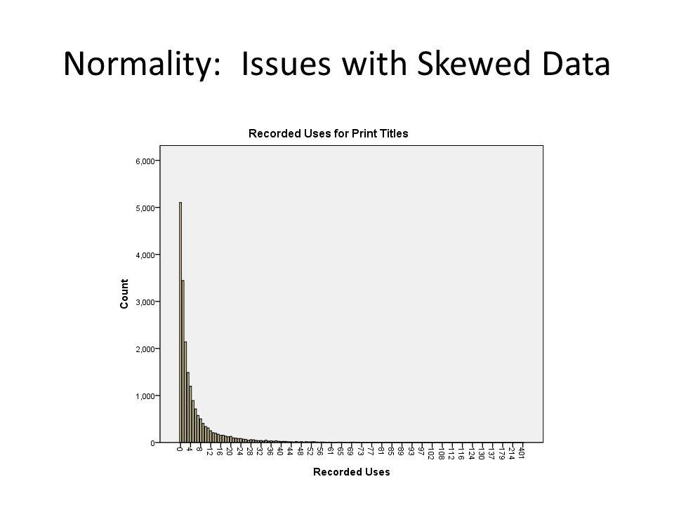 Normality: Issues with Ordinal Data