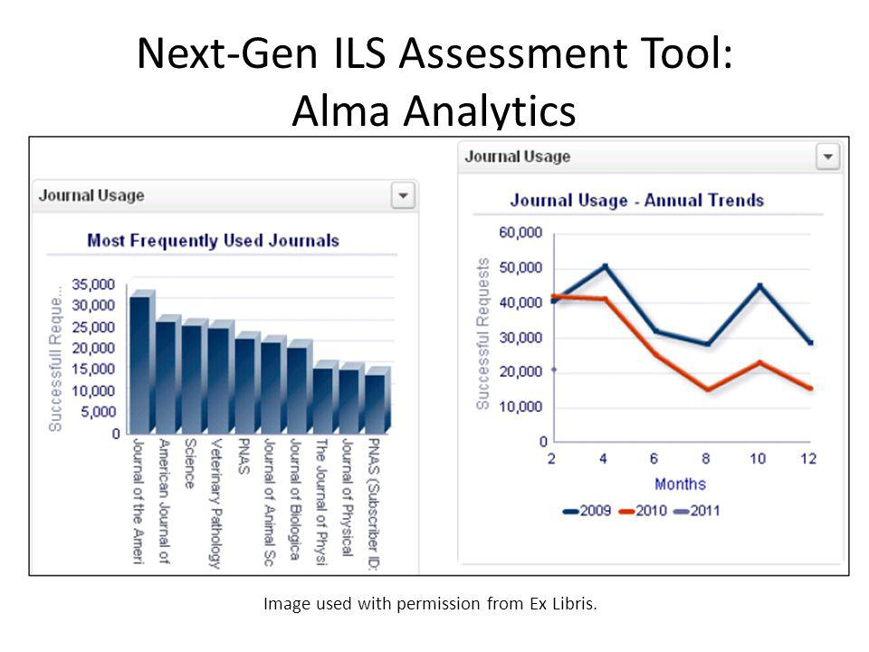 Next-Gen ILS Assessment Tool: Alma Analytics Image used with permission from Ex Libris.