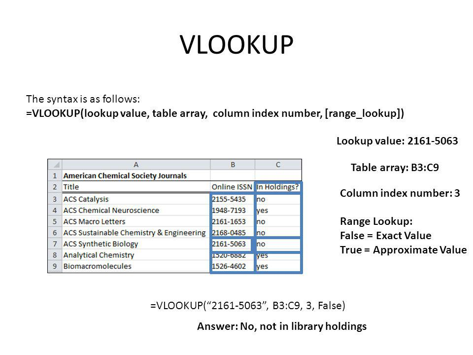 The syntax is as follows: =HLOOKUP(lookup value, table array, row index number, [range_lookup]) =HLOOKUP(17, A1:E2, 2, TRUE) Table array: A1:E2 Row index number: 2 HLOOKUP Answer: Low book price level Lookup value: 17 Range Lookup: False = Exact Value True = Approximate Value