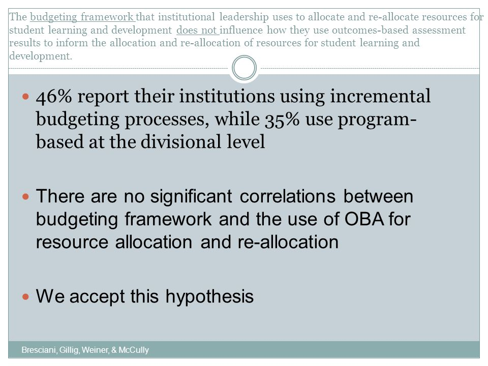 The manner in which institutional leadership engages in strategic planning does not influence how they use outcomes-based assessment results to inform the allocation and re-allocation of resources for student learning and development.