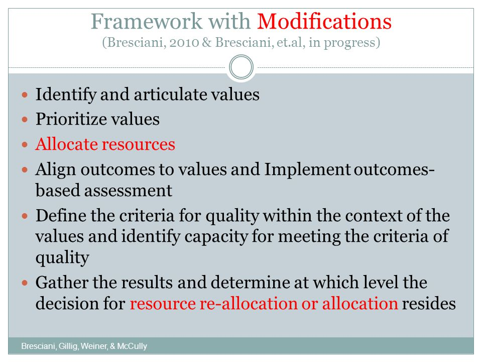 Framework with Modifications (Bresciani, 2010 & Bresciani, et.al, in progress) Allocate or re-allocate resources to improve your outcomes within your context and capacity for quality and in alignment with your values Bresciani, Gillig, Weiner, & McCully