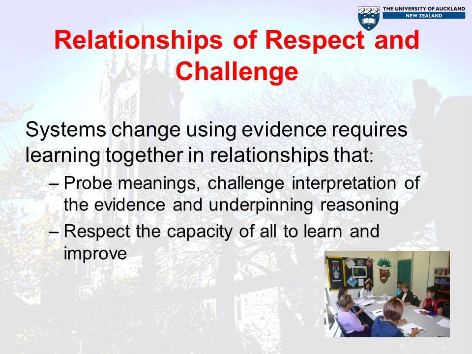 Relationships of Respect and Challenge Inquiry Habit of Mind Using Relevant Evidence Evidence-informed Conversations Evidence-Informed Conversations Earl and Timperley (2000)
