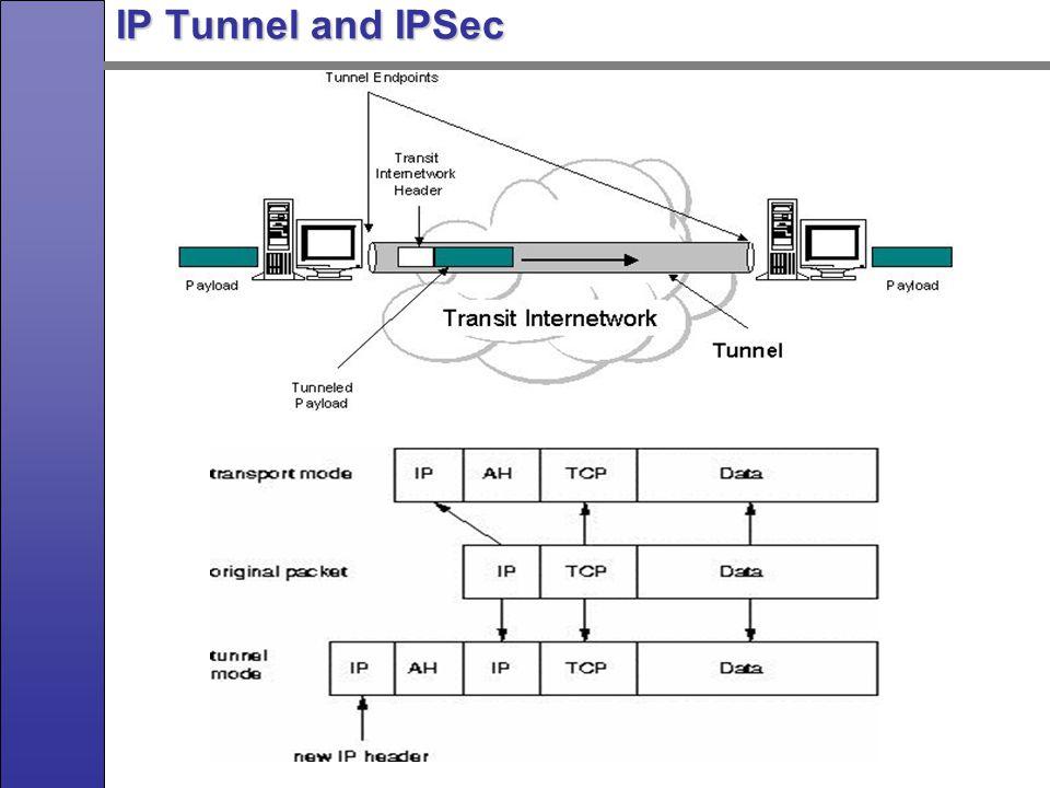 PSMC Diagram