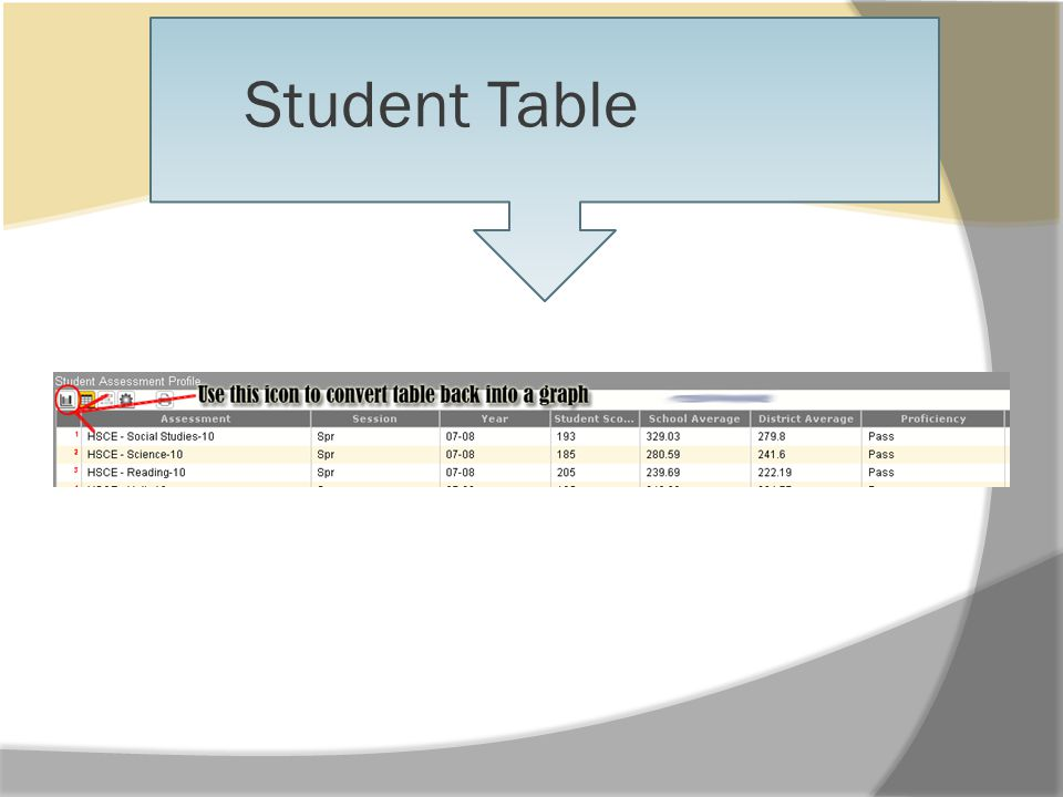 Comparing Students  Inform allows the Student Dashboard to have multiple student reports opened at once  This allows the user to compare multiple students to one another  Search for the initial student using the search icon on the navigation pane  Once the report is open you can search for another student and compare their results side by side  Switch to the Student Assessment Profile View by locating the icon Use The Top Icon To Switch Views!