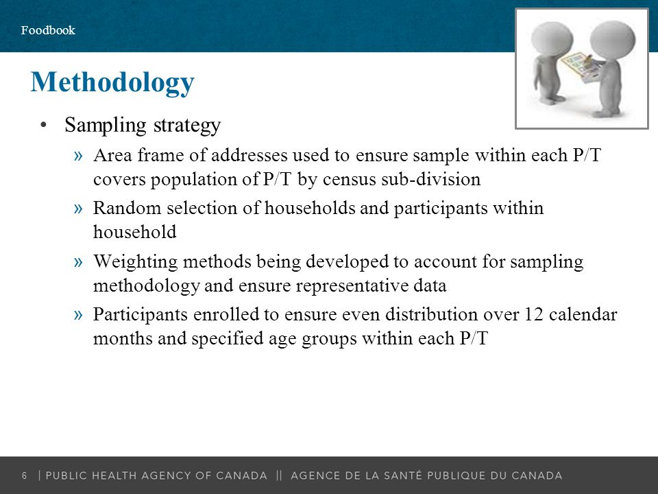 Methodology Inclusion criteria: »Residents living at listed land line or cell telephone number in Canada Exclusion criteria: »No listed land line or cell telephone number; »Overnight travel outside P/T in past 7 days; »Unable to communicate in English, French or Inuktitut or other languages covered by surveyors Foodbook 7