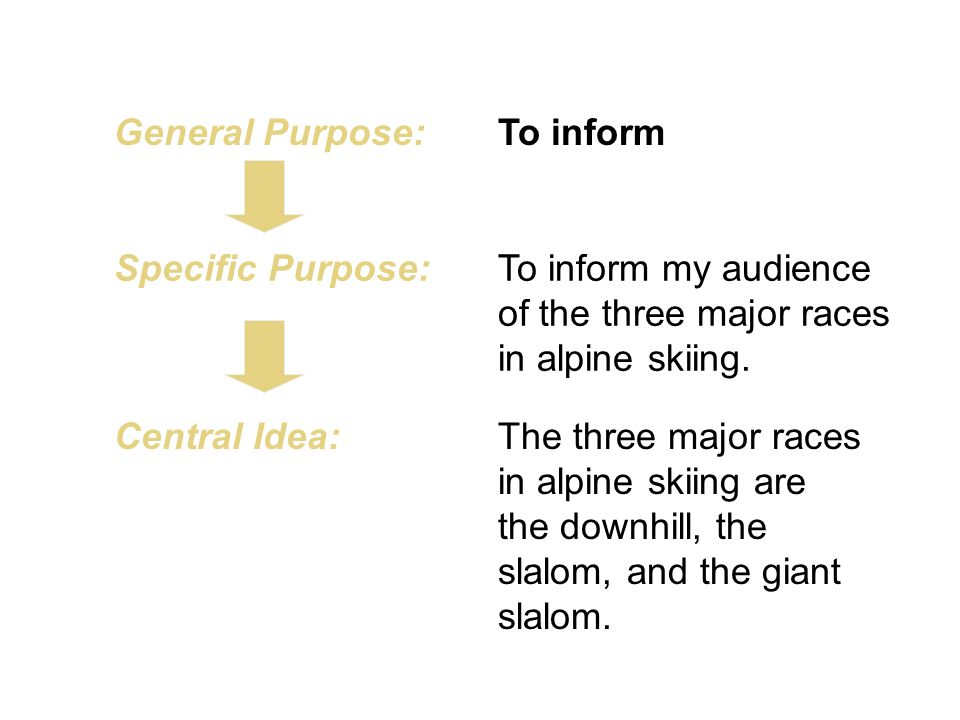 Main Points: I.The first major race in alpine skiing is the downhill II.