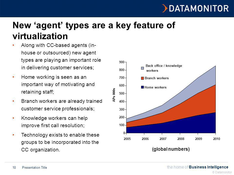 the home of Business Intelligence Presentation Title © Datamonitor 11 Optimizing contact centers follows a development path Basic efficiency Efficiency & effectiveness measures PM Time Development Basic scheduling Core telephony reporting Advanced scheduling & forecasting Quality monitoring Analysis of performance data Integrated efficiency & effectiveness tools Analysis from agent through to CC landscape Optimizing contact center performance can save and make money through greater efficiency and effectiveness; The range of tools available is broad – WFM, quality monitoring, analytics, speech analysis; Efficiency improvement is step 1; Blending efficiency and effectiveness can create true performance management.