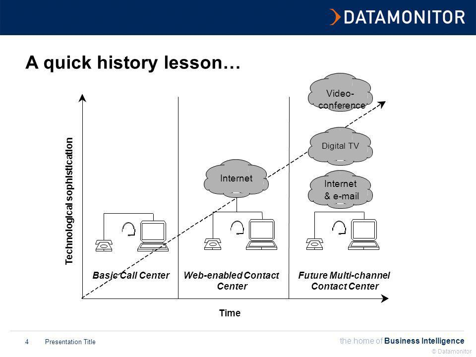 the home of Business Intelligence Presentation Title © Datamonitor 5 What does the contact center world look like today.