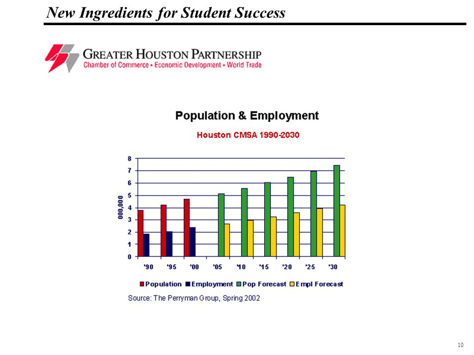 11 108319_Macros New Ingredients for Student Success