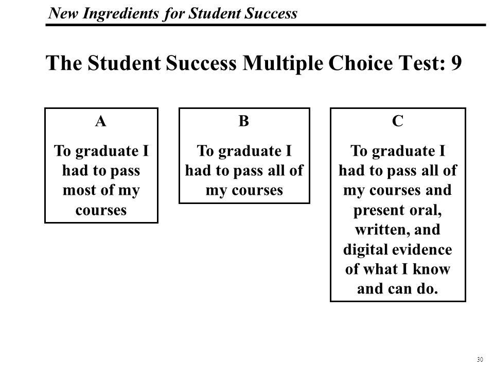 31 108319_Macros New Ingredients for Student Success The Student Success Multiple Choice Test: 10 A I don't know any adults other than my parents who could help me B I know adults— relatives, friends, community members– that could probably help me C I know adults— relatives, friends, community members,, and supervisors– who have mentored me in my school projects, at work, and in planning for college and career