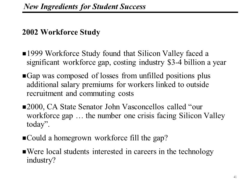 42 108319_Macros New Ingredients for Student Success High-tech employment includes not only employment in high-tech clusters, but also employment in technology positions across all traditional industries Finance Human Resources Accounting Marketing Sales Customer service Database Development/ Administration Digital Media Enterprise Systems Analysis/Integration Network Design/ Administration Programming/Software Engineering Technical Support Technical Writing Web Development/ Administration Production Logistics Warehouse operations Inventory management Others High-tech Clusters Finance Human Resources Accounting Marketing Sales Customer service Database Development/ Administration Digital Media Enterprise Systems Analysis/Integration Network Design/ Administration Programming/Software Engineering Technical Support Technical Writing Web Development/ Administration Production Logistics Warehouse operations Inventory management Other Banking Industry Finance Human Resources Accounting Marketing Sales Customer service Database Development/ Administration Digital Media Enterprise Systems Analysis/Integration Network Design/ Administration Programming/Software Engineering Technical Support Technical Writing Web Development/ Administration Production Logistics Warehouse operations Inventory management Other Construction Industry Finance Human Resources Accounting Marketing Sales Customer service Database Development/ Administration Digital Media Enterprise Systems Analysis/Integration Network Design/ Administration Programming/Software Engineering Technical Support Technical Writing Web Development/ Administration Production Logistics Warehouse operations Inventory management Other Other Traditional Industries Note:(1)High-tech industry clusters, which includes Semiconductor, Computer/Communications, Software, Bioscience, Aerospace and Defense, Innovation/Manufacturing Services and Professional Services (2)Estimates of the preceding workforce gap do not include high-tech em
