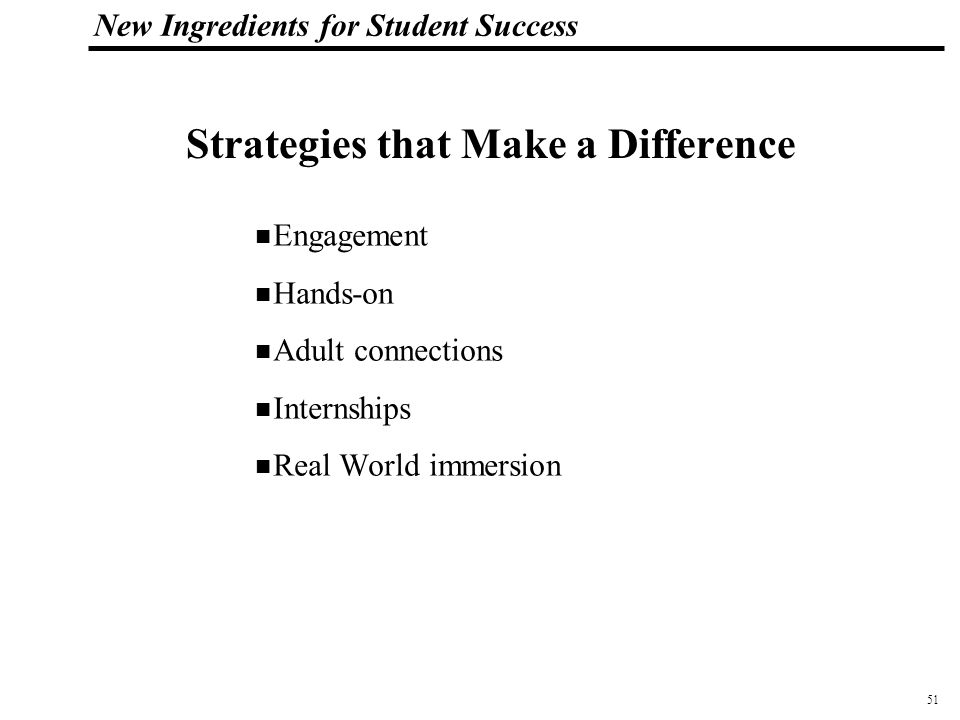 52 108319_Macros New Ingredients for Student Success Education => Student Success + Skills (Hard + Soft) + Social Networks The New Formula: