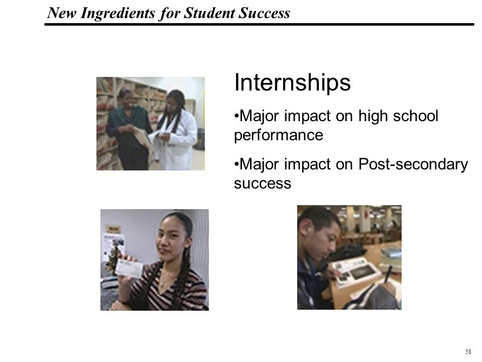 59 108319_Macros New Ingredients for Student Success Concerns about internships Kids will not behave on the job Kids in the workplace will take too much supervision Companies will lose both time and money