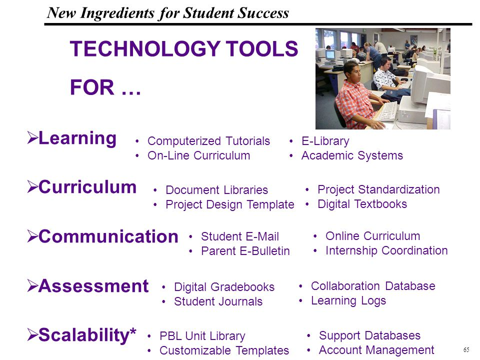 66 108319_Macros New Ingredients for Student Success New Technology HS LEARNING OUTCOMES TECHNOLOGY LITERACY COLLABORATION CRITICAL THINKING ORAL COMMUNICATION WRITTEN COMMUNICATION CAREER PREPARATION CITIZENSHIP AND ETHICS CURRICULAR LITERACY (CONTENT STANDARDS)