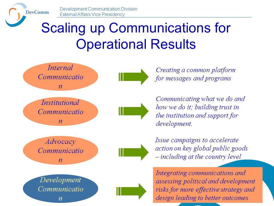 Development Communication Division External Affairs Vice Presidency Strategic Communication or Communication for Behavior Change The development of programs designed to influence the voluntary behavior of target audiences to achieve management objectives.