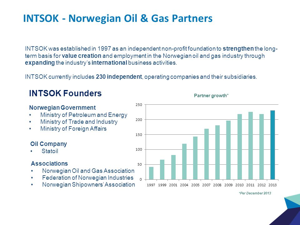 Russian – Norwegian oil & gas industry cooperation in the High North A National Strategic Project | 2012 – 2015 RU-NO Barents Project Part of the Russian – Norwegian Energy Dialogue