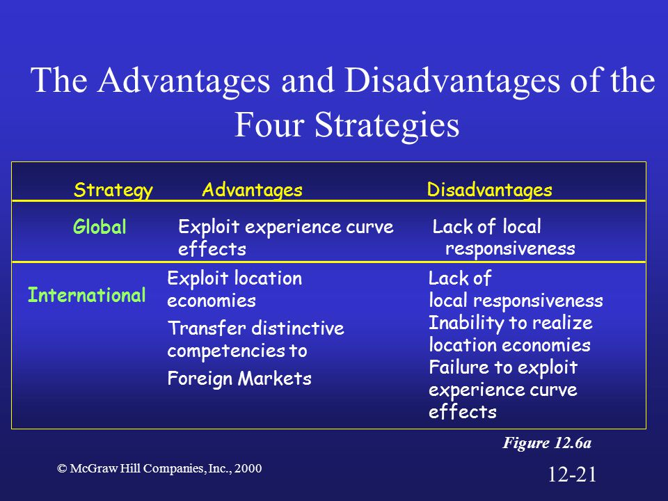 © McGraw Hill Companies, Inc., 2000 The Advantages and Disadvantages of the Four Strategies StrategyAdvantagesDisadvantages Multi-domestic Customize product offerings and marketing in accordance with local responsiveness Inability to realize location economies Failure to exploit experience curve effects Failure to transfer distinctive competencies to foreign markets Transnational Exploit experience curve effects Exploit location economies Customize product offerings and marketing in accordance with local responsiveness Reap benefits of global learning Difficult to implement due to organizational problems Figure 12.6b 12-22