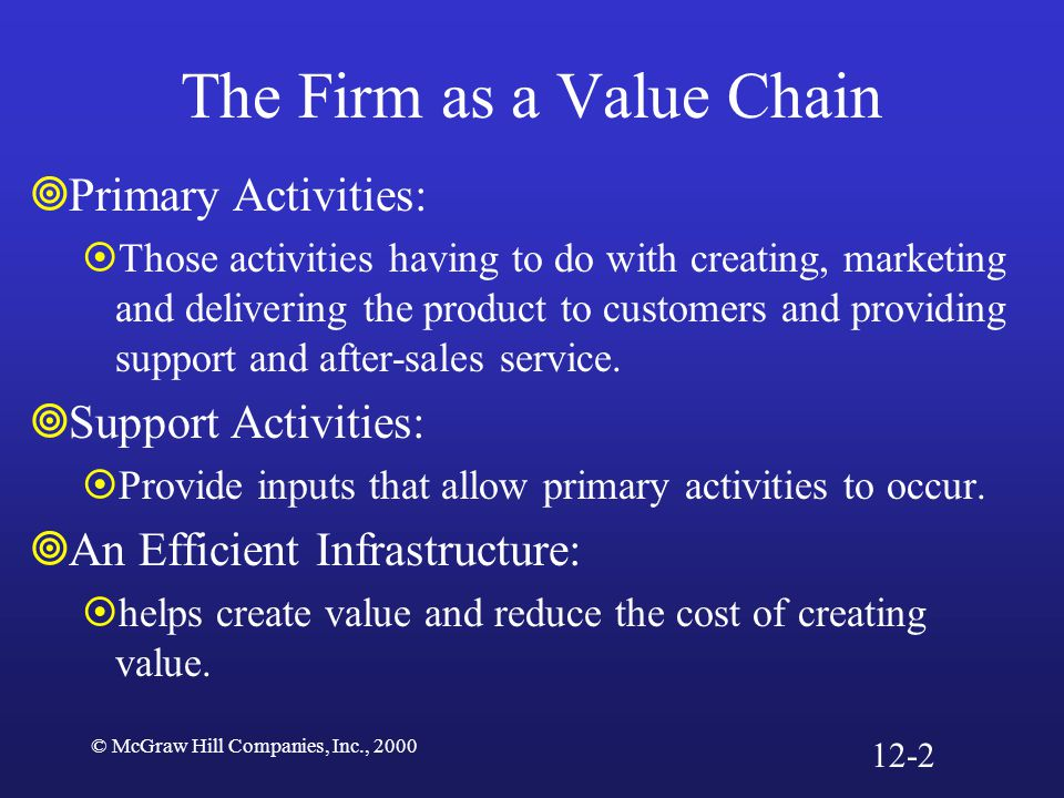 © McGraw Hill Companies, Inc., 2000 The Firm as a Value Chain Figure 12.1 Organizational infrastructure Information systems Human resources Research and development Materials management ManufacturingMarketing Primary activities Support activities The Firm as a Value Chain 12-3