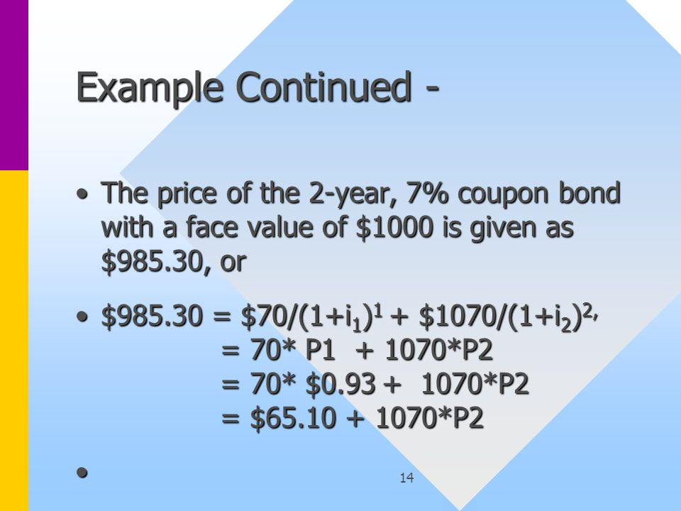 15 Example Completed - If you unbundle the $70 cash flow and $1070 cash flow from the coupon bond and sell them separately, then:If you unbundle the $70 cash flow and $1070 cash flow from the coupon bond and sell them separately, then: Sale of first payment = 70* P1 = $65.10Sale of first payment = 70* P1 = $65.10 Sale of second payment = $1070*P2 = $985.30 - $65.10 = $920.20Sale of second payment = $1070*P2 = $985.30 - $65.10 = $920.20