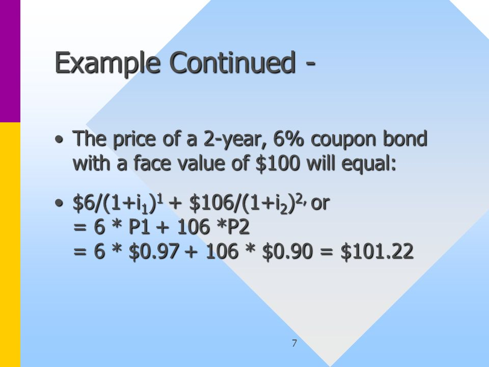 8 Example Continued - Hence, a 2-year, 6% coupon bond with a face value of $100 is equivalent to the sum of six $1-face value pure discount bonds maturing in one year and one hundred and six $1-face value pure discount bonds maturing in two yearsHence, a 2-year, 6% coupon bond with a face value of $100 is equivalent to the sum of six $1-face value pure discount bonds maturing in one year and one hundred and six $1-face value pure discount bonds maturing in two years