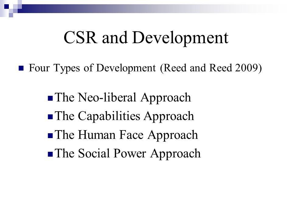 CSR and Development