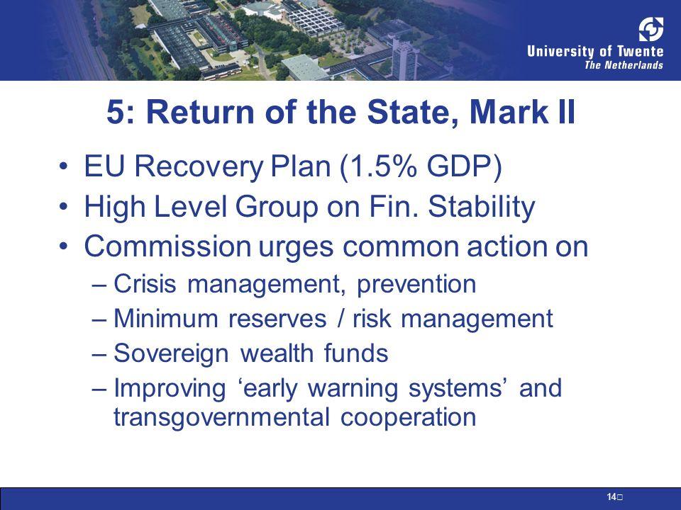 15 Regulatory Measures Deriva tive Trade Deriv.