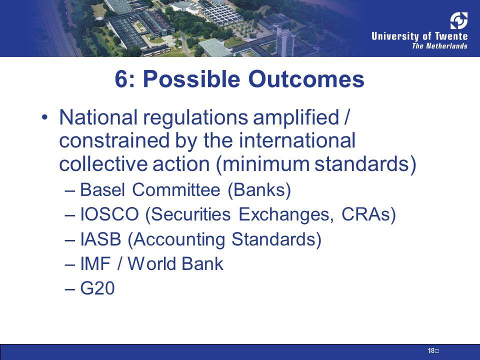 19 Reading J.Barth et. al (2008) Rethinking Bank Regulation J.