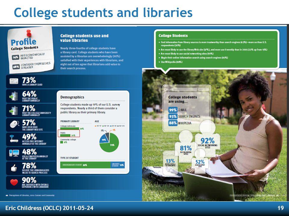 Eric Childress (OCLC) 2011-05-2420 Read the full report...