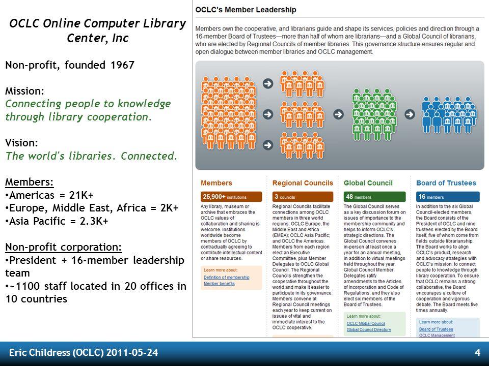 Eric Childress (OCLC) 2011-05-245