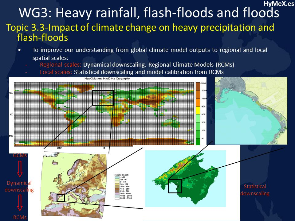 HyMeX.es WG3: Heavy rainfall, flash-floods and floods Topic 3.3-Impact of climate change on heavy precipitation and flash-floods