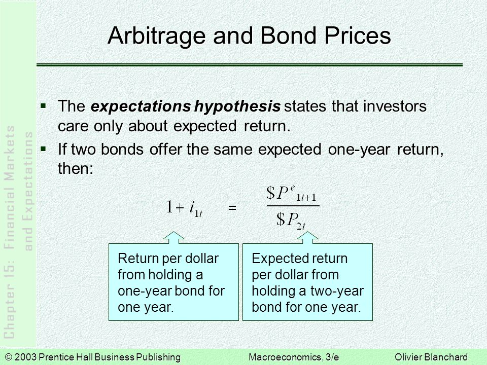 © 2003 Prentice Hall Business PublishingMacroeconomics, 3/e Olivier Blanchard Arbitrage and Bond Prices  Arbitrage relations are relations that make the expected returns on two assets equal.